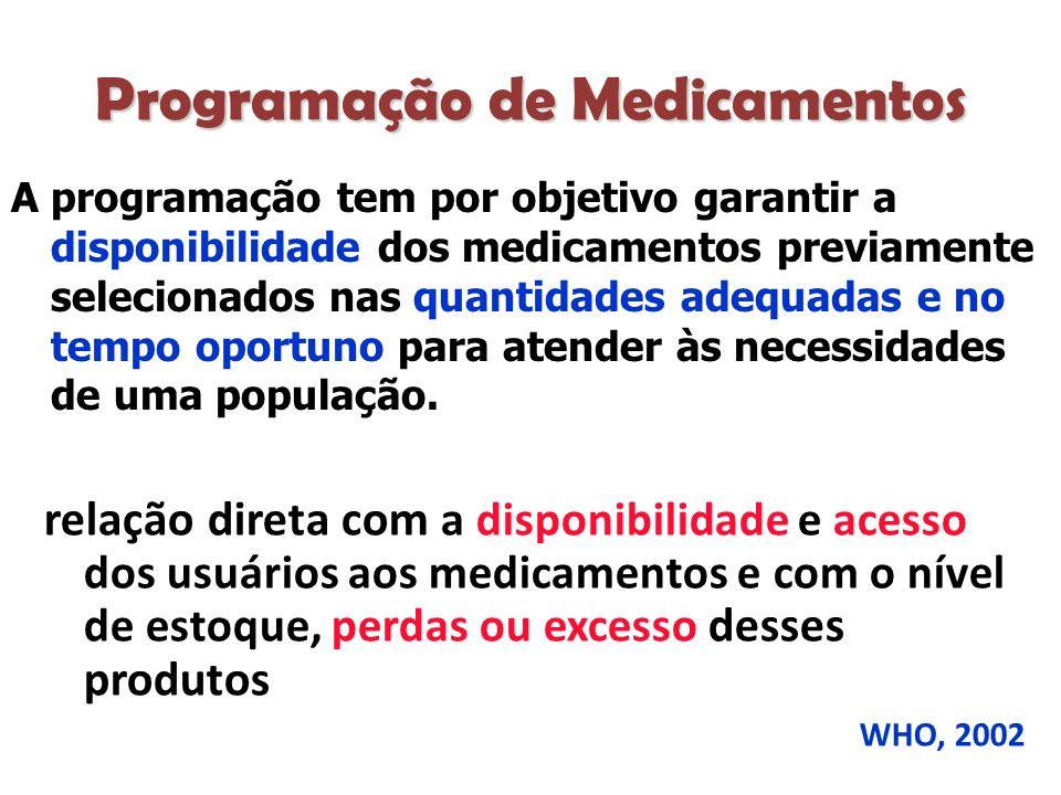 Programação de Medicamentos A programação tem por objetivo garantir a disponibilidade dos medicamentos previamente selecionados nas quantidades adequadas e no tempo oportuno para atender às necessidades de uma população.