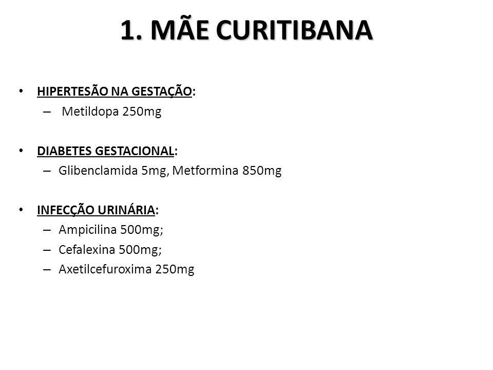 1. MÃE CURITIBANA HIPERTESÃO NA GESTAÇÃO: – Metildopa 250mg DIABETES GESTACIONAL: – Glibenclamida 5mg, Metformina 850mg INFECÇÃO URINÁRIA: – Ampicilin