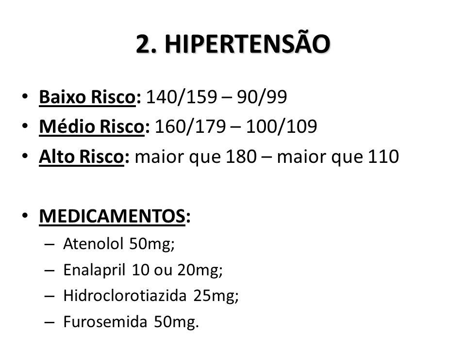 2. HIPERTENSÃO Baixo Risco: 140/159 – 90/99 Médio Risco: 160/179 – 100/109 Alto Risco: maior que 180 – maior que 110 MEDICAMENTOS: – Atenolol 50mg; –