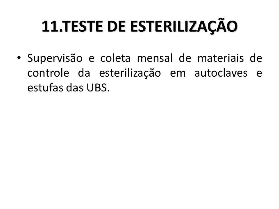 11.TESTE DE ESTERILIZAÇÃO Supervisão e coleta mensal de materiais de controle da esterilização em autoclaves e estufas das UBS.
