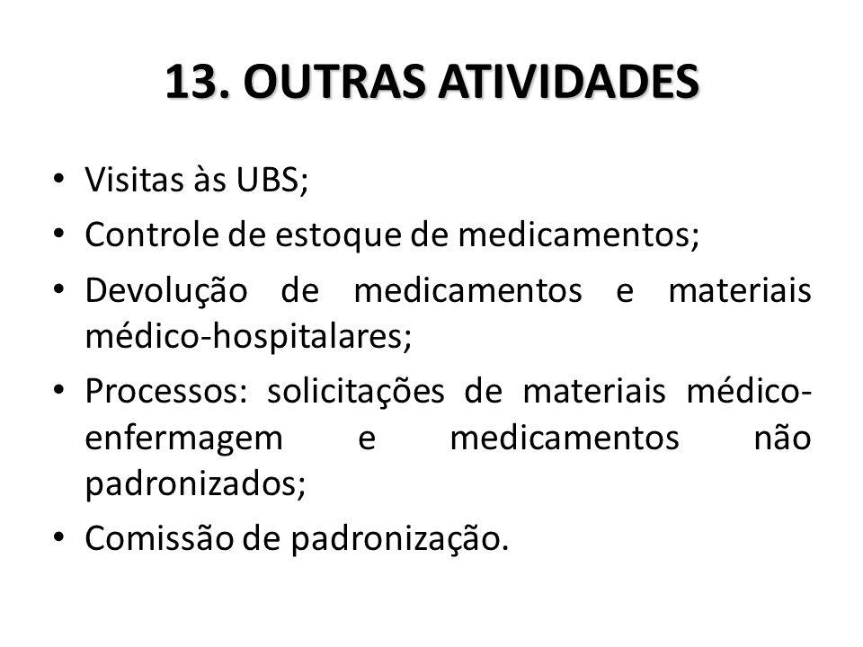13. OUTRAS ATIVIDADES Visitas às UBS; Controle de estoque de medicamentos; Devolução de medicamentos e materiais médico-hospitalares; Processos: solic