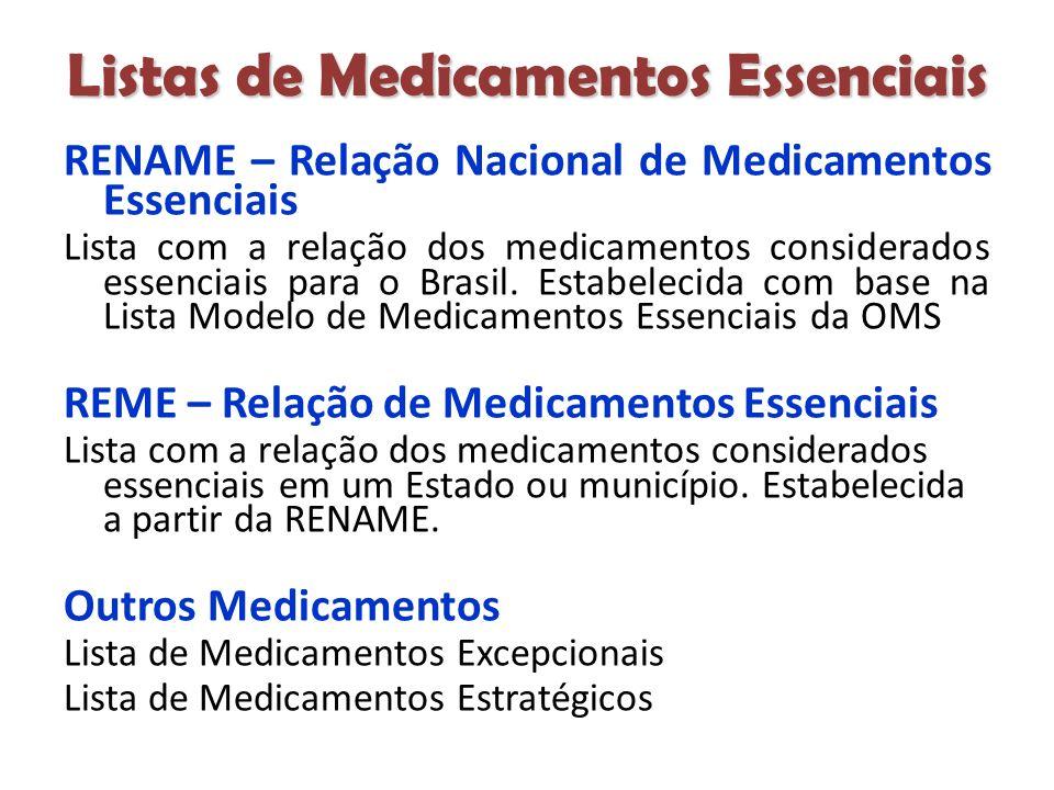 Listas de Medicamentos Essenciais RENAME – Relação Nacional de Medicamentos Essenciais Lista com a relação dos medicamentos considerados essenciais para o Brasil.