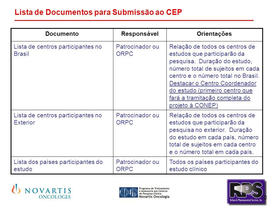10 Lista de Documentos para Submissão ao CEP ________________________________________________________ DocumentoResponsávelOrientações Lista de centros participantes no Brasil Patrocinador ou ORPC Relação de todos os centros de estudos que participarão da pesquisa.