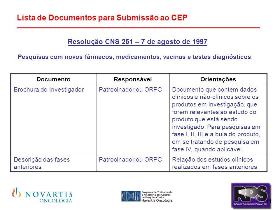 11 Lista de Documentos para Submissão ao CEP ________________________________________________________ Resolução CNS 251 – 7 de agosto de 1997 Pesquisas com novos fármacos, medicamentos, vacinas e testes diagnósticos DocumentoResponsávelOrientações Brochura do InvestigadorPatrocinador ou ORPCDocumento que contem dados clínicos e não-clínicos sobre os produtos em investigação, que forem relevantes ao estudo do produto que está sendo investigado.
