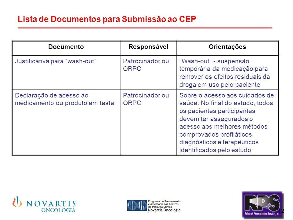 12 Lista de Documentos para Submissão ao CEP ________________________________________________________ DocumentoResponsávelOrientações Justificativa para wash-outPatrocinador ou ORPC Wash-out - suspensão temporária da medicação para remover os efeitos residuais da droga em uso pelo paciente Declaração de acesso ao medicamento ou produto em teste Patrocinador ou ORPC Sobre o acesso aos cuidados de saúde: No final do estudo, todos os pacientes participantes devem ter assegurados o acesso aos melhores métodos comprovados profiláticos, diagnósticos e terapêuticos identificados pelo estudo