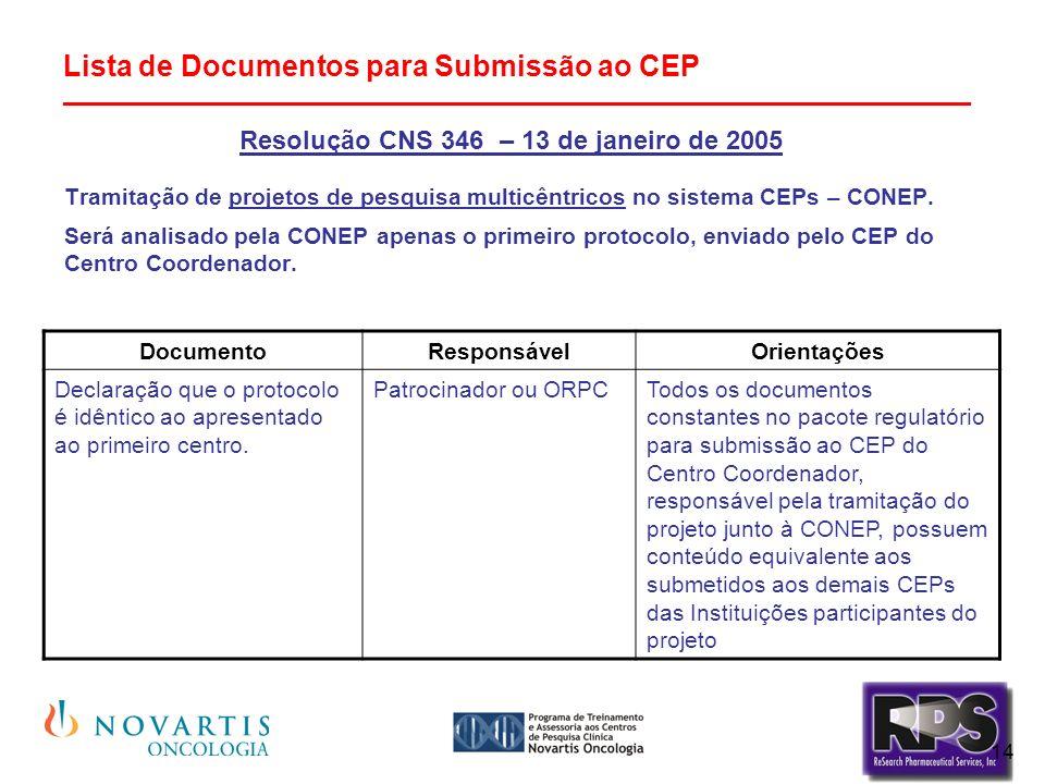 14 Lista de Documentos para Submissão ao CEP ________________________________________________________ Resolução CNS 346 – 13 de janeiro de 2005 Tramitação de projetos de pesquisa multicêntricos no sistema CEPs – CONEP.