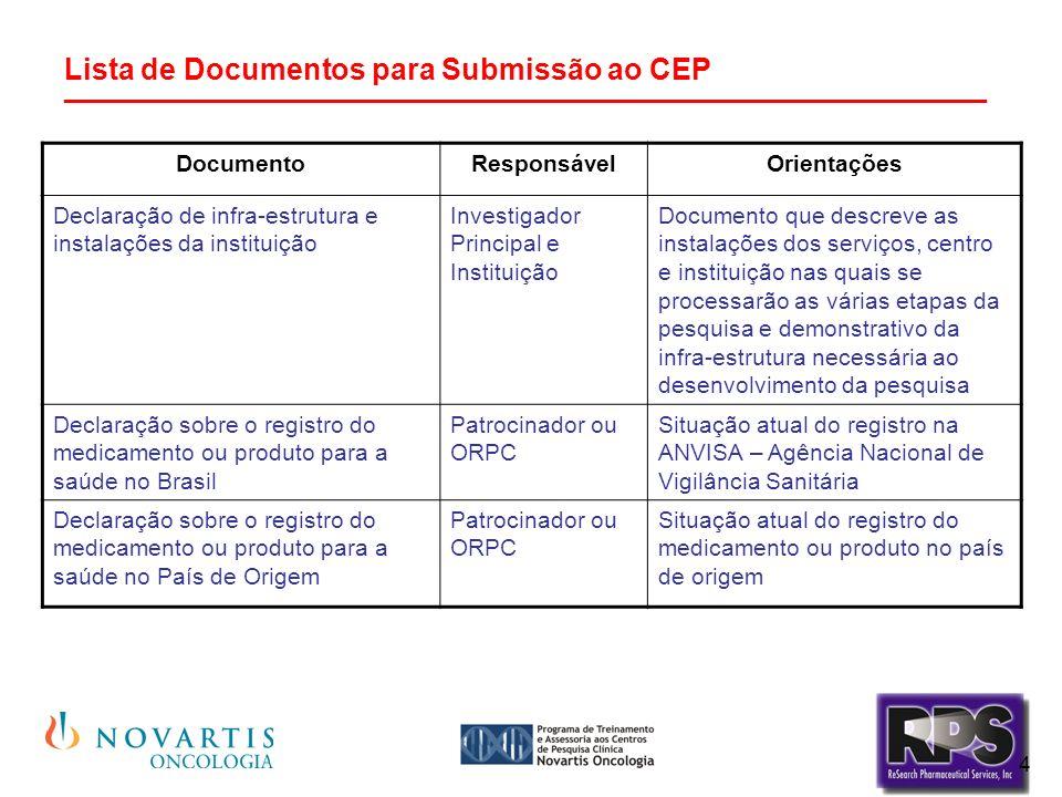 4 Lista de Documentos para Submissão ao CEP ________________________________________________________ DocumentoResponsávelOrientações Declaração de infra-estrutura e instalações da instituição Investigador Principal e Instituição Documento que descreve as instalações dos serviços, centro e instituição nas quais se processarão as várias etapas da pesquisa e demonstrativo da infra-estrutura necessária ao desenvolvimento da pesquisa Declaração sobre o registro do medicamento ou produto para a saúde no Brasil Patrocinador ou ORPC Situação atual do registro na ANVISA – Agência Nacional de Vigilância Sanitária Declaração sobre o registro do medicamento ou produto para a saúde no País de Origem Patrocinador ou ORPC Situação atual do registro do medicamento ou produto no país de origem