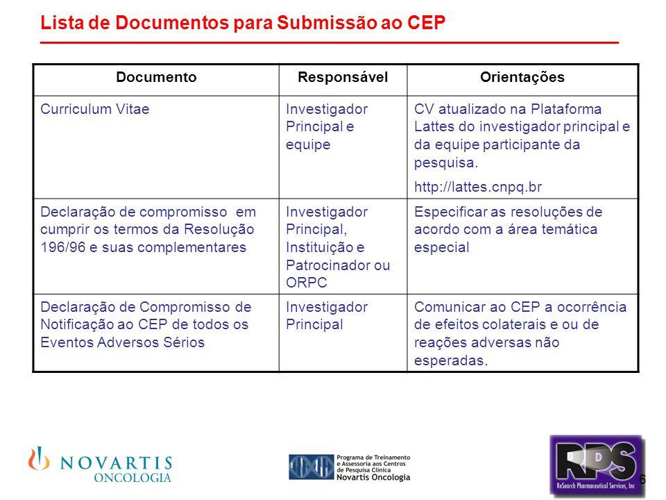 6 Lista de Documentos para Submissão ao CEP ________________________________________________________ DocumentoResponsávelOrientações Curriculum VitaeInvestigador Principal e equipe CV atualizado na Plataforma Lattes do investigador principal e da equipe participante da pesquisa.
