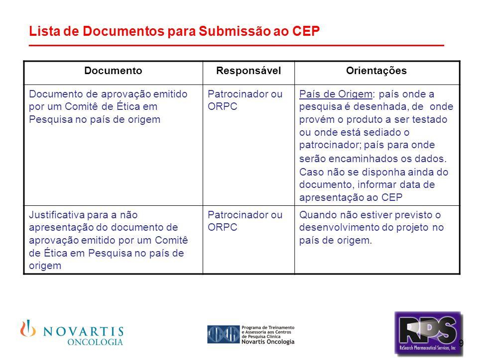 9 Lista de Documentos para Submissão ao CEP ________________________________________________________ DocumentoResponsávelOrientações Documento de aprovação emitido por um Comitê de Ética em Pesquisa no país de origem Patrocinador ou ORPC País de Origem: país onde a pesquisa é desenhada, de onde provém o produto a ser testado ou onde está sediado o patrocinador; país para onde serão encaminhados os dados.