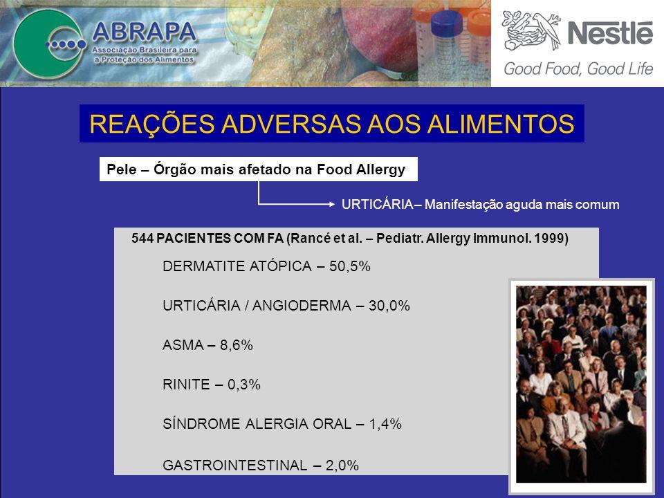 Pele – Órgão mais afetado na Food Allergy URTICÁRIA – Manifestação aguda mais comum DERMATITE ATÓPICA – 50,5% URTICÁRIA / ANGIODERMA – 30,0% ASMA – 8,6% RINITE – 0,3% SÍNDROME ALERGIA ORAL – 1,4% GASTROINTESTINAL – 2,0% 544 PACIENTES COM FA (Rancé et al.
