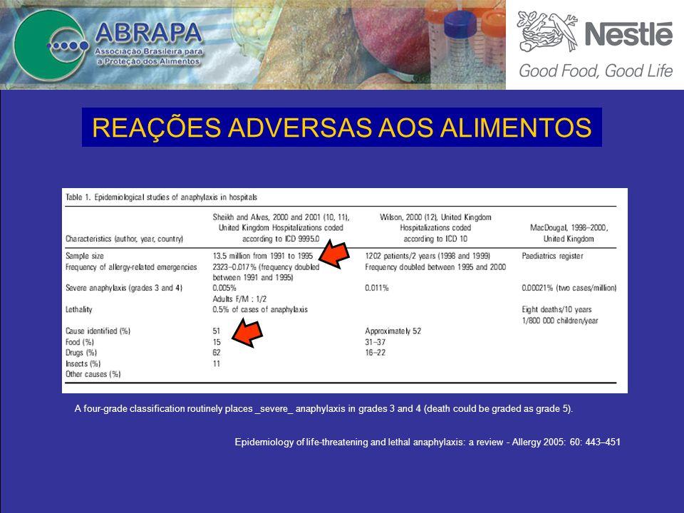 REAÇÕES ADVERSAS AOS ALIMENTOS Allergy 2001: 56: Suppl.