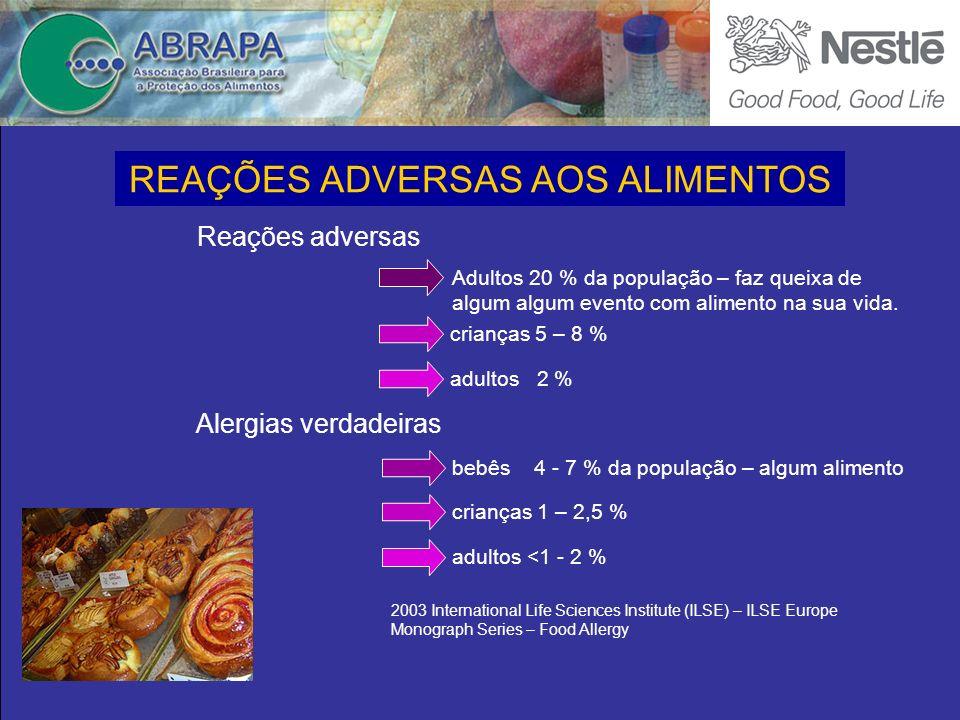 ALGUNS PAISES ABORDAM ALERGIA ALIMENTAR COMO PROBLEMA DE SAÚDE PÚBLICA Alergias limitam o desempenho social, profissional e o lazer dos indivíduos susceptíveis.