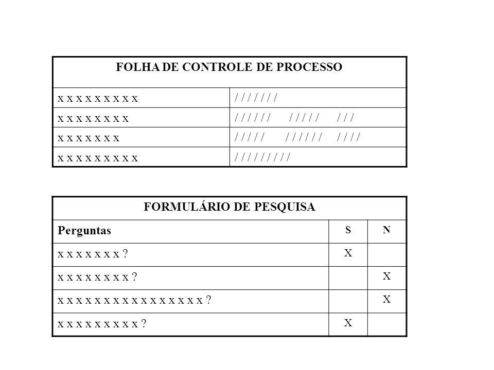 Planilha de apuração Não-ConformidadeFreqüência Relativa % Freqüência Acumulada % Erros de tradução52,5 Legendas trocadas21,373,8 Manchas na capa9,883,6 Figuras trocadas6,690,2 Página rasgada5,095,2 Numeração errada das páginas3,298,4 Páginas em branco1,6100,0