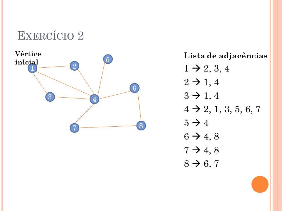 E XERCÍCIO 2 Lista de adjacências 1 2, 3, 4 2 1, 4 3 1, 4 4 2, 1, 3, 5, 6, 7 5 4 6 4, 8 7 4, 8 8 6, 7 1 2 4 6 3 7 5 8 Vértice inicial