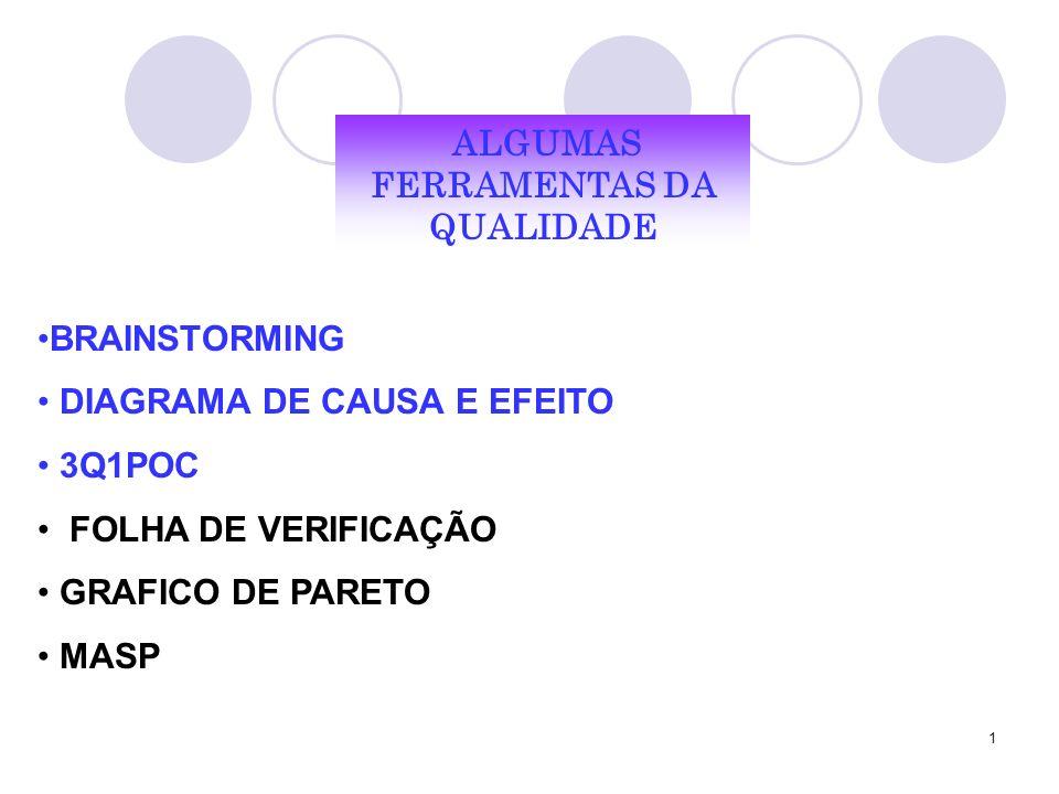 1 BRAINSTORMING DIAGRAMA DE CAUSA E EFEITO 3Q1POC FOLHA DE VERIFICAÇÃO GRAFICO DE PARETO MASP ALGUMAS FERRAMENTAS DA QUALIDADE