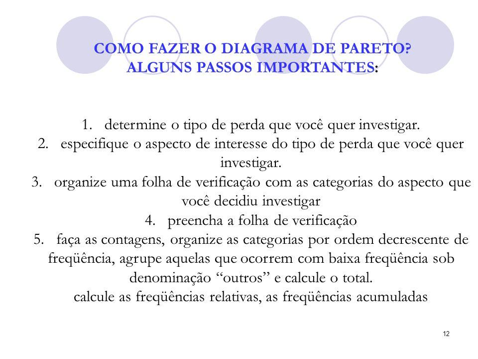 12 COMO FAZER O DIAGRAMA DE PARETO.ALGUNS PASSOS IMPORTANTES: 1.