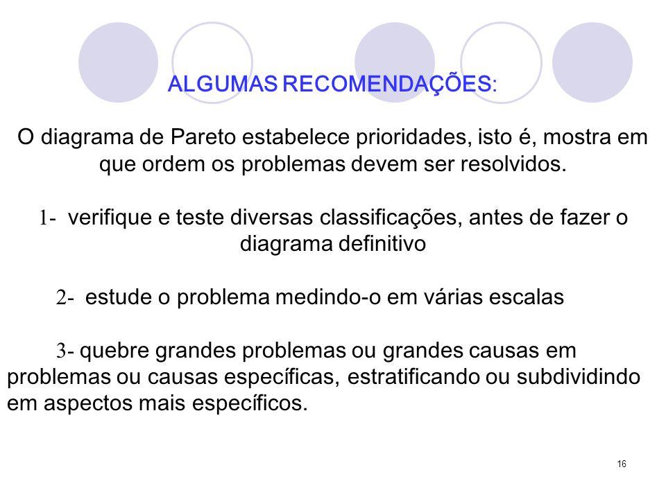 16 ALGUMAS RECOMENDAÇÕES: O diagrama de Pareto estabelece prioridades, isto é, mostra em que ordem os problemas devem ser resolvidos.