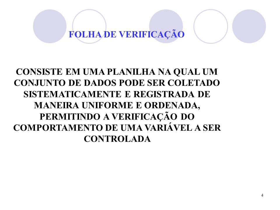 4 FOLHA DE VERIFICAÇÃO CONSISTE EM UMA PLANILHA NA QUAL UM CONJUNTO DE DADOS PODE SER COLETADO SISTEMATICAMENTE E REGISTRADA DE MANEIRA UNIFORME E ORDENADA, PERMITINDO A VERIFICAÇÃO DO COMPORTAMENTO DE UMA VARIÁVEL A SER CONTROLADA