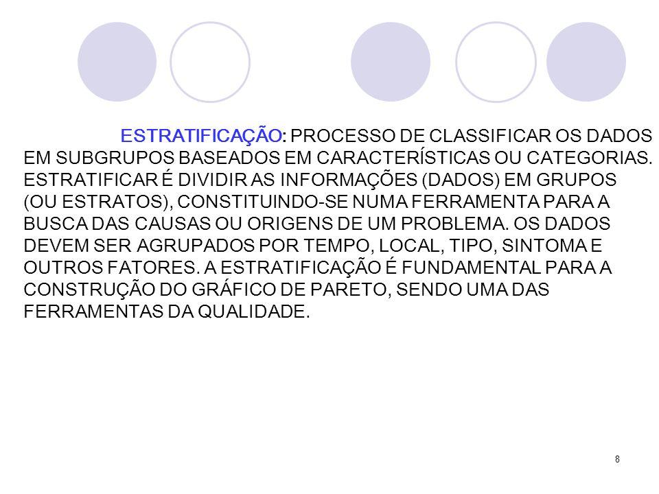8 ESTRATIFICAÇÃO: PROCESSO DE CLASSIFICAR OS DADOS EM SUBGRUPOS BASEADOS EM CARACTERÍSTICAS OU CATEGORIAS.