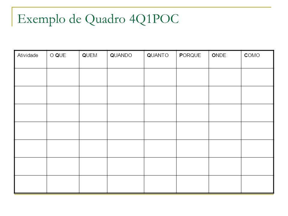 Exemplo de Quadro 4Q1POC AtividadeO QUEQUEMQUANDOQUANTOPORQUEONDECOMO