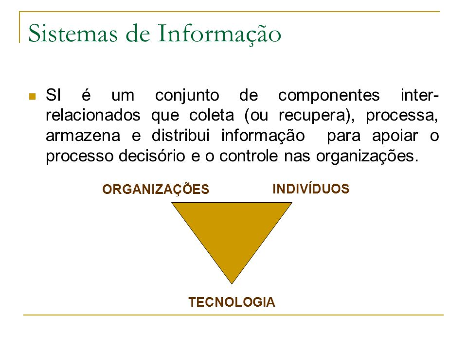 TECNOLOGIA ORGANIZAÇÕES INDIVÍDUOS Sistemas de Informação SI é um conjunto de componentes inter- relacionados que coleta (ou recupera), processa, armazena e distribui informação para apoiar o processo decisório e o controle nas organizações.