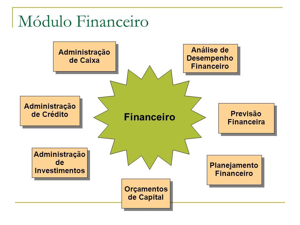 Administração de Caixa Administração de Caixa Análise de Desempenho Financeiro Análise de Desempenho Financeiro Previsão Financeira Previsão Financeira Planejamento Financeiro Planejamento Financeiro Administração de Crédito Administração de Crédito Administração de Investimentos Administração de Investimentos Orçamentos de Capital Orçamentos de Capital Módulo Financeiro Financeiro