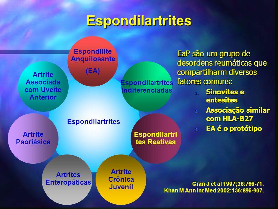 Espondilartrites EaP são um grupo de desordens reumáticas que compartilharm diversos fatores comuns: 1. Sinovites e entesites 2. Associação similar co