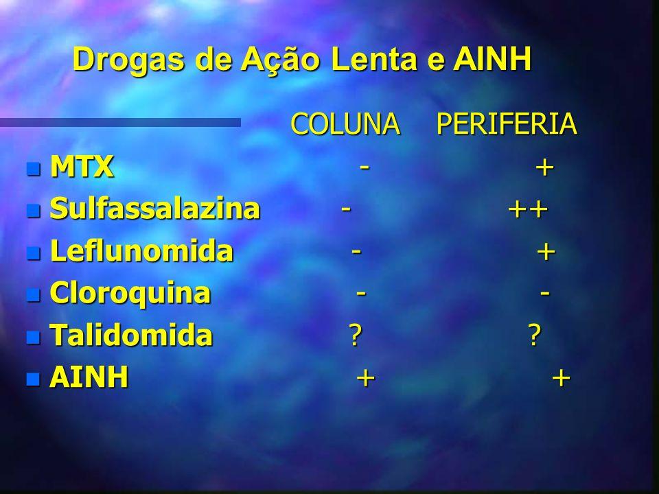 COLUNA PERIFERIA COLUNA PERIFERIA n MTX - + n Sulfassalazina - ++ n Leflunomida - + n Cloroquina - - n Talidomida ? ? n AINH + + Drogas de Ação Lenta