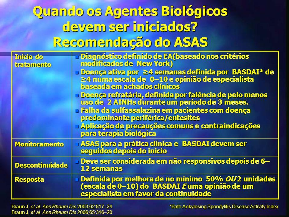 Quando os Agentes Biológicos devem ser iniciados? Recomendação do ASAS Braun J, et al. Ann Rheum Dis 2003;62:817–24 Braun J, et al. Ann Rheum Dis 2006