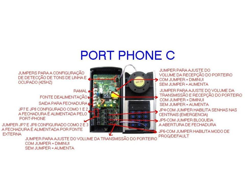 Port-Phone C FACILIDADES -DESVIO DE CHAMADA -SENHA PARA ABERTURA DE FECHADURA -TEMPORIZAÇÃO DE LIGAÇÕES -DISCAGEM ABREVIADA