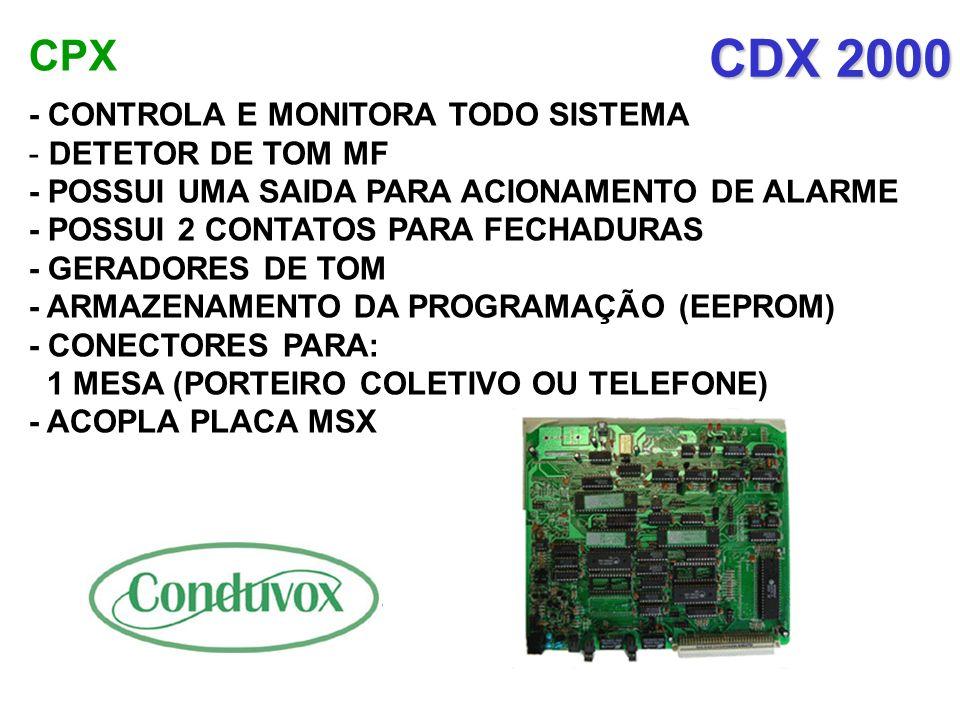 PLACAS CPX = CPU DO SISTEMA CPX-F = POSSUI DE 2 À 8 POSIÇÕES PARA PORT-MIX RDX = PLACA DE RAMAL TELEFÔNICO 8ENL/DESB. RPX = PLACA DE RAMAL TELEFÔNICO
