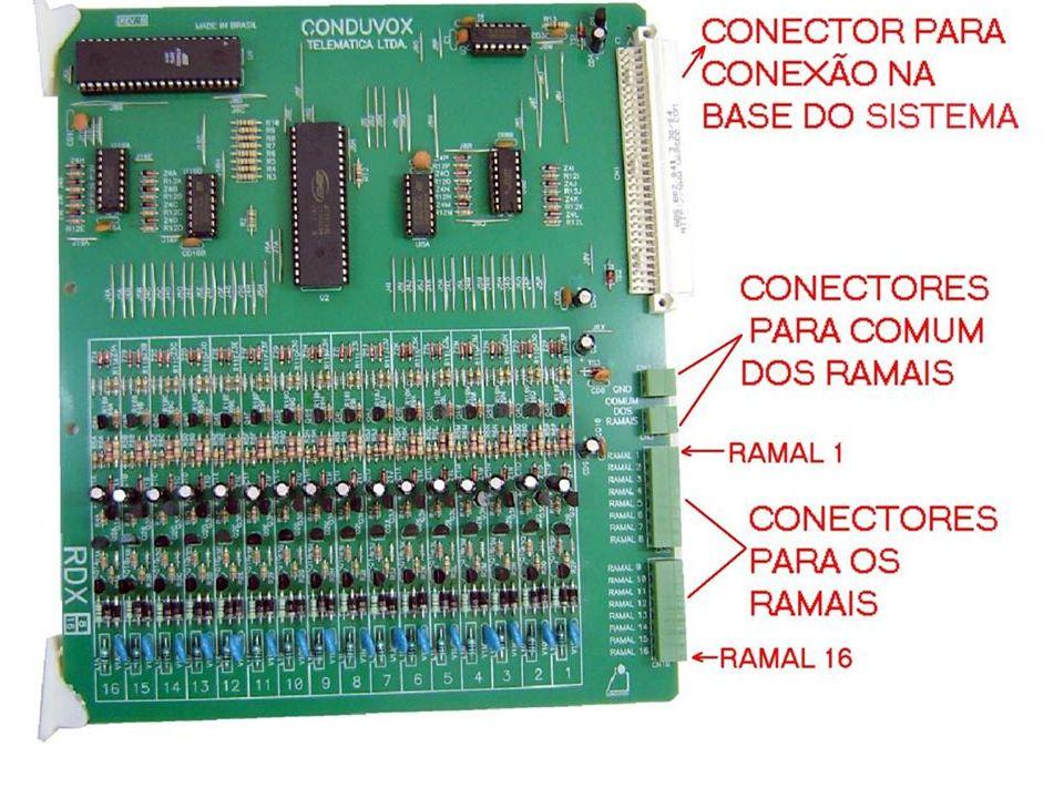 RDX - 8 ENLACES DE CONVERSAÇÃO - 8/16 RAMAIS DE TELEFONES DESBALANCEADOS - POSSUI 2 CONECTORES PARA INTERLIGAÇÃO DOS COMUMS DOS RAMAIS - DISTÂNCIA FIN