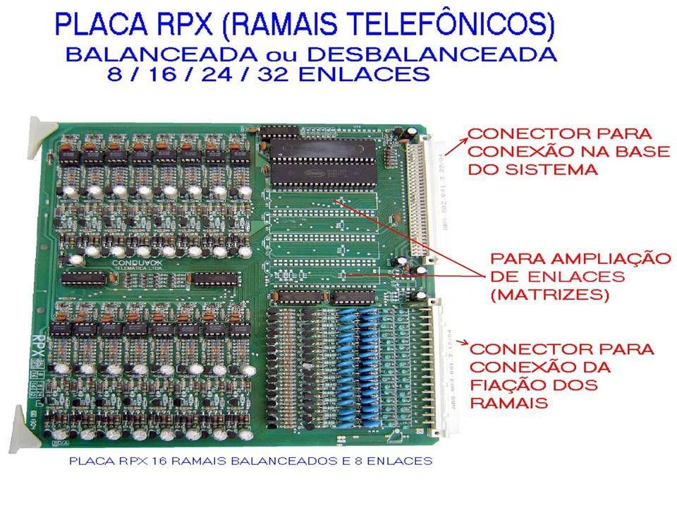 RPX - 8/16/24/32 ENLACES DE CONVERSAÇÃO - 8/16 RAMAIS DE TELEFONES DESB./BALAN. - POSSUI 2 CONECTORES PARA INTERLIGAÇÃO DOS COMUMS DOS RAMAIS - DISTÂN
