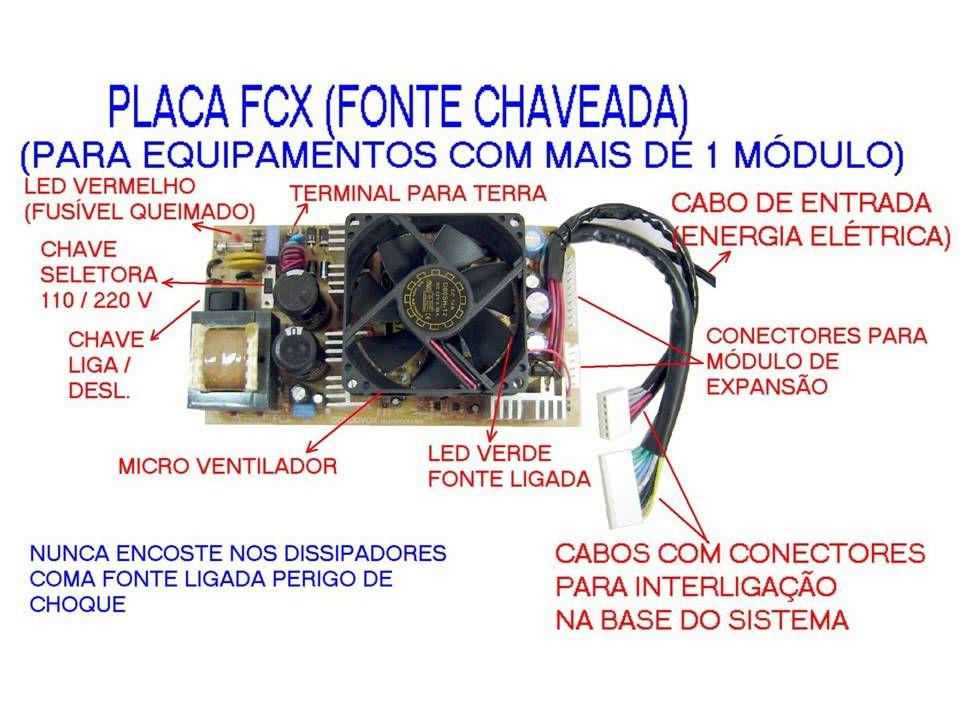 FCX - FONTE DE ALIMENTAÇÃO PARA O EQUIPAMENTO - FONTE CHAVEADA COM PROTEÇÃO CONTRA CURTO - ENTRADA = 110Vac / 220Vac (COM CHAVE P/ SELEÇÃO) - SAIDAS: