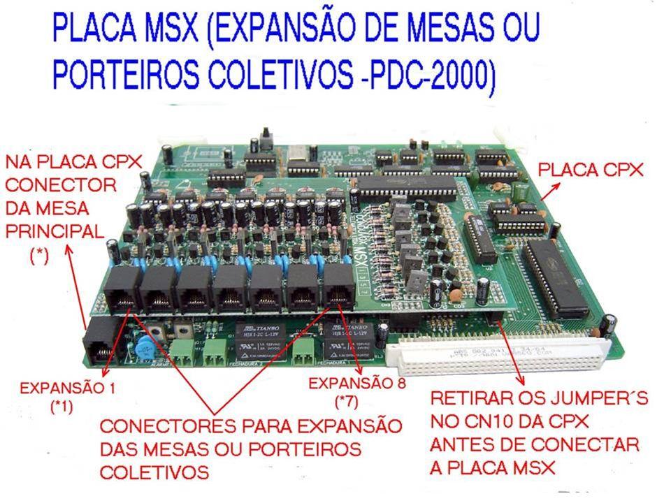 MSX - 7 POSIÇÕES PARA MESA OU PORTEIRO COLETIVO -CONECTADA NA PLACA CPX/CPX-F - CONFIGURADA PARA 1/3/5/7 POSIÇÕES CDX 2000