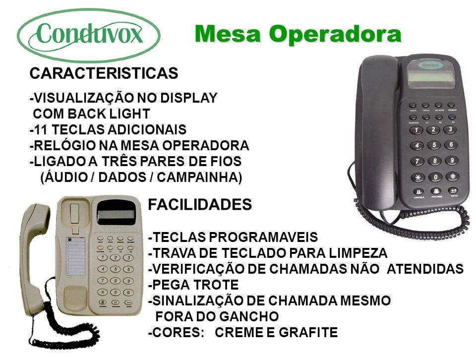 OPCIONAIS -2 LINHAS TRONCOS -1024 PORT-PHONE C/I -96 PORTEIROS COLETIVOS(PORT-MIX) -1024 RAMAIS TELEFÔNICOS CDX 2000