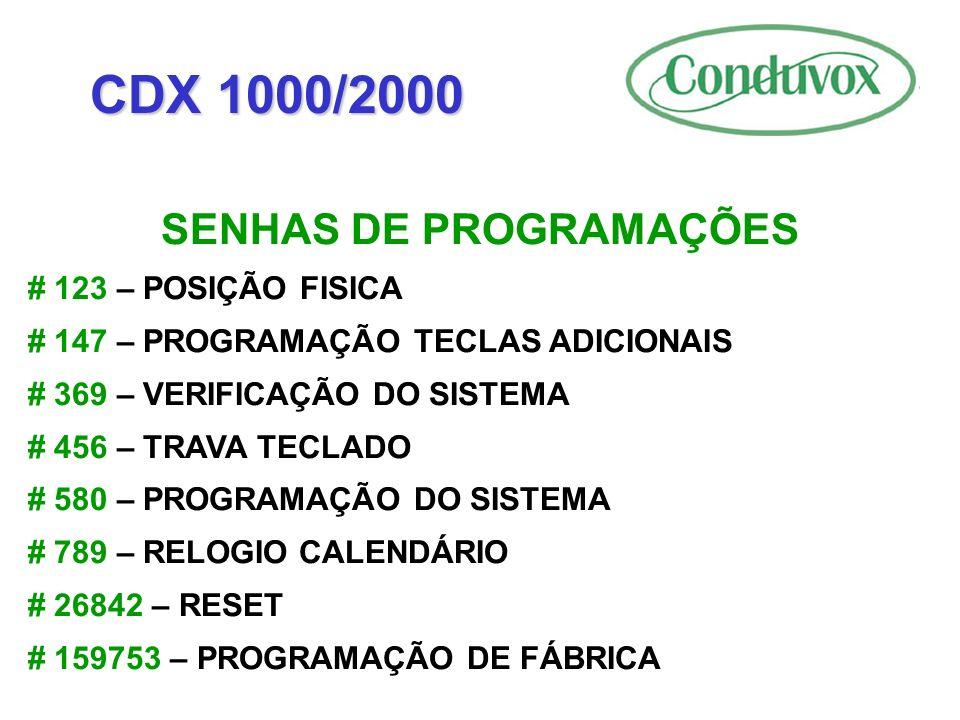 CÓDIGOS FIXOS MESAS OU PORTEIROS COLETIVOS- * / *1 / *2 / *3 SENHAS DE PROGRAMAÇÕES - #... CÓDIGOS DE OPERAÇÕES (SIGA-ME / SENHA / ETC..) CDX 1000/200
