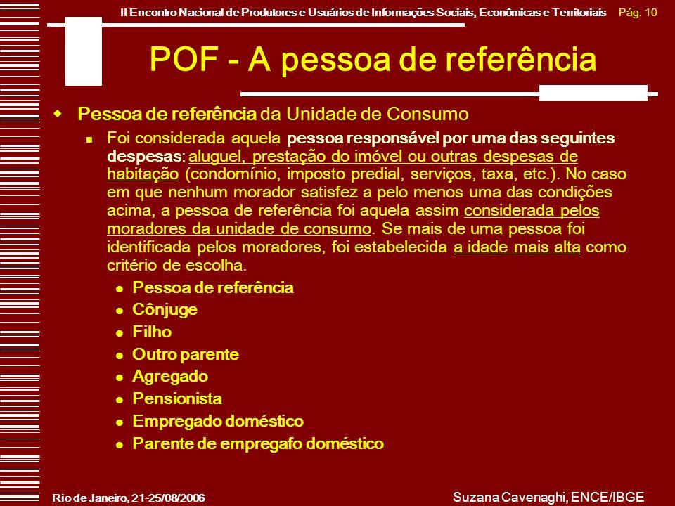 Pág. 10II Encontro Nacional de Produtores e Usuários de Informações Sociais, Econômicas e Territoriais Rio de Janeiro, 21-25/08/2006 Suzana Cavenaghi,