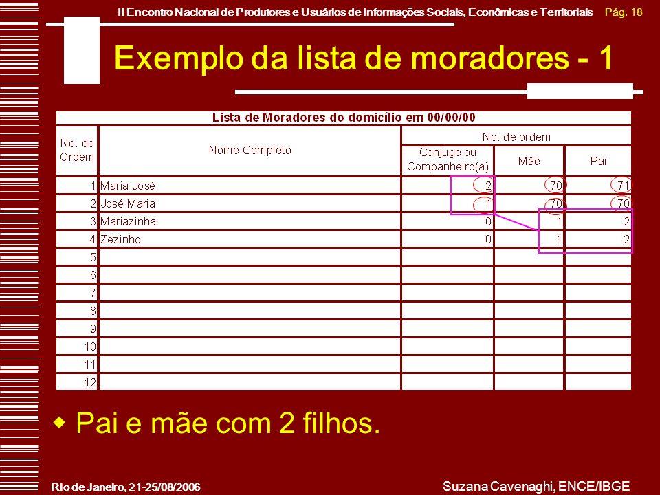 Pág. 18II Encontro Nacional de Produtores e Usuários de Informações Sociais, Econômicas e Territoriais Rio de Janeiro, 21-25/08/2006 Suzana Cavenaghi,