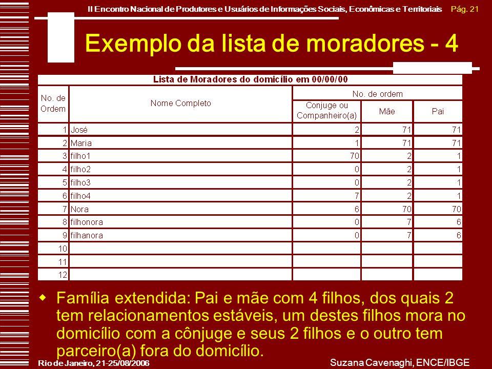 Pág. 21II Encontro Nacional de Produtores e Usuários de Informações Sociais, Econômicas e Territoriais Rio de Janeiro, 21-25/08/2006 Suzana Cavenaghi,