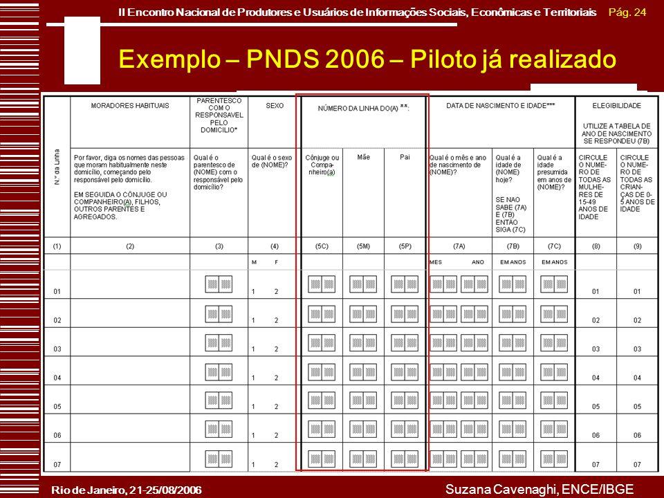 Pág. 24II Encontro Nacional de Produtores e Usuários de Informações Sociais, Econômicas e Territoriais Rio de Janeiro, 21-25/08/2006 Suzana Cavenaghi,