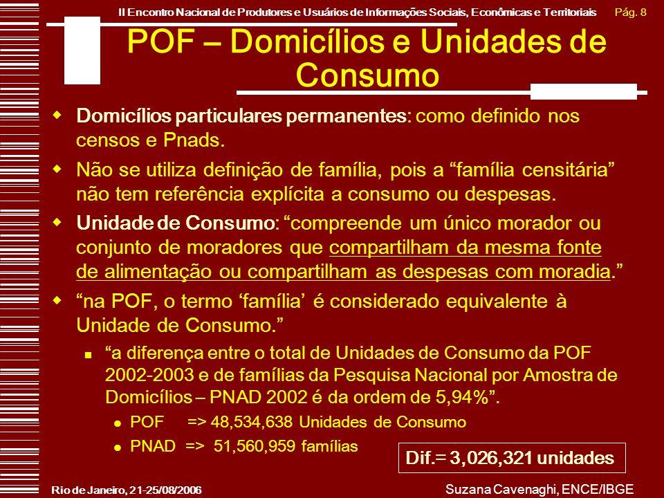 Pág. 8II Encontro Nacional de Produtores e Usuários de Informações Sociais, Econômicas e Territoriais Rio de Janeiro, 21-25/08/2006 Suzana Cavenaghi,