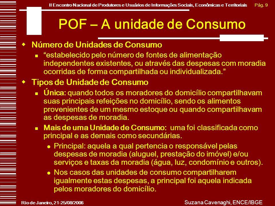 Pág. 9II Encontro Nacional de Produtores e Usuários de Informações Sociais, Econômicas e Territoriais Rio de Janeiro, 21-25/08/2006 Suzana Cavenaghi,