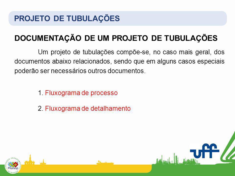 PROJETO DE TUBULAÇÕES DOCUMENTAÇÃO DE UM PROJETO DE TUBULAÇÕES Um projeto de tubulações compõe-se, no caso mais geral, dos documentos abaixo relaciona
