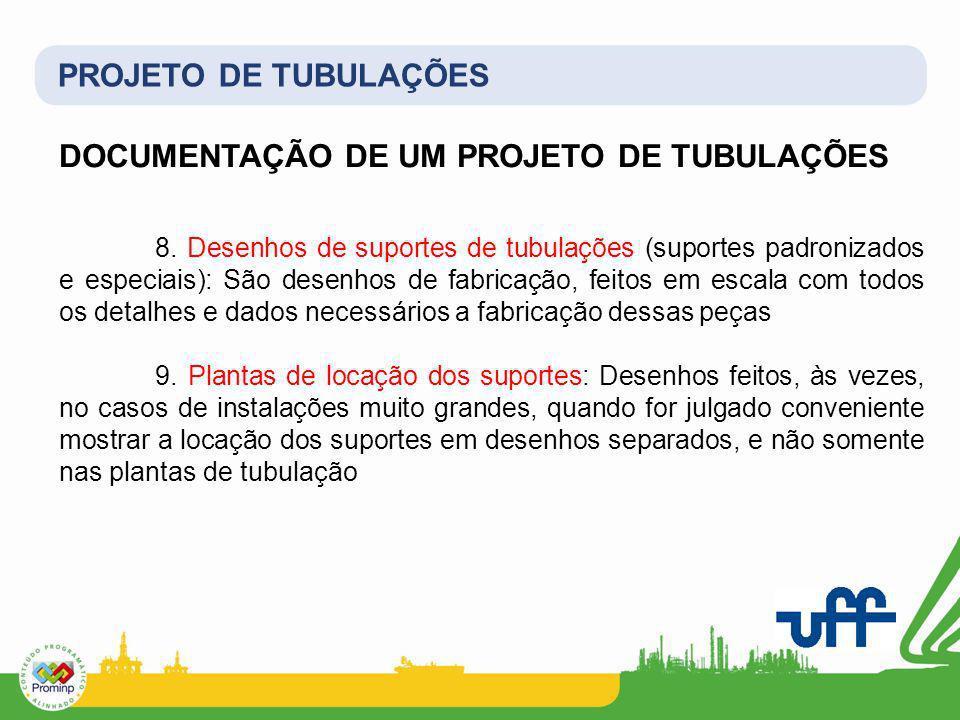 PROJETO DE TUBULAÇÕES DOCUMENTAÇÃO DE UM PROJETO DE TUBULAÇÕES 8. Desenhos de suportes de tubulações (suportes padronizados e especiais): São desenhos