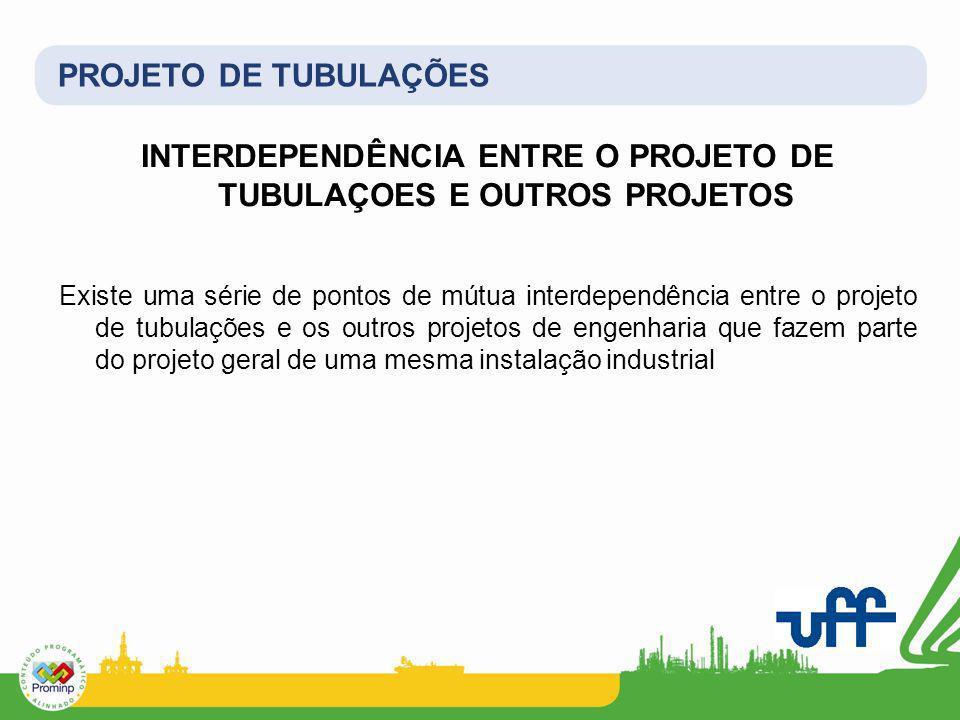 PROJETO DE TUBULAÇÕES INTERDEPENDÊNCIA ENTRE O PROJETO DE TUBULAÇOES E OUTROS PROJETOS Existe uma série de pontos de mútua interdependência entre o pr