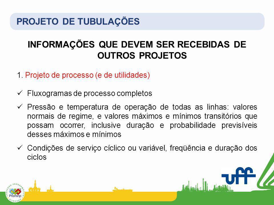 PROJETO DE TUBULAÇÕES INFORMAÇÕES QUE DEVEM SER RECEBIDAS DE OUTROS PROJETOS 1. Projeto de processo (e de utilidades) Fluxogramas de processo completo