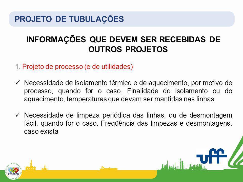 PROJETO DE TUBULAÇÕES INFORMAÇÕES QUE DEVEM SER RECEBIDAS DE OUTROS PROJETOS 1. Projeto de processo (e de utilidades) Necessidade de isolamento térmic