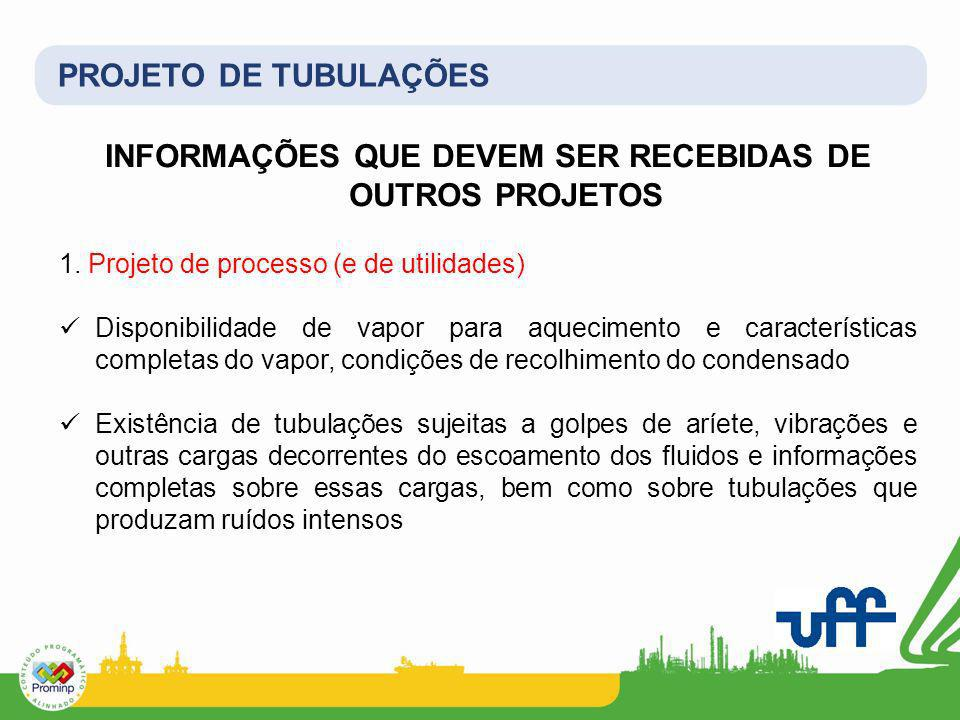 PROJETO DE TUBULAÇÕES INFORMAÇÕES QUE DEVEM SER RECEBIDAS DE OUTROS PROJETOS 1. Projeto de processo (e de utilidades) Disponibilidade de vapor para aq