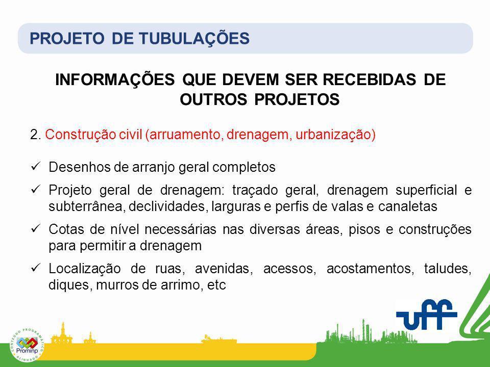 PROJETO DE TUBULAÇÕES INFORMAÇÕES QUE DEVEM SER RECEBIDAS DE OUTROS PROJETOS 2. Construção civil (arruamento, drenagem, urbanização) Desenhos de arran